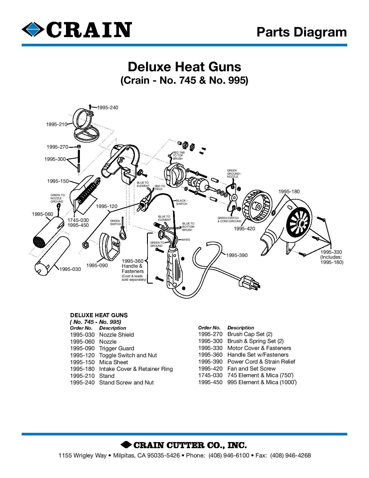 745 Deluxe 750 Degree Heat Gun