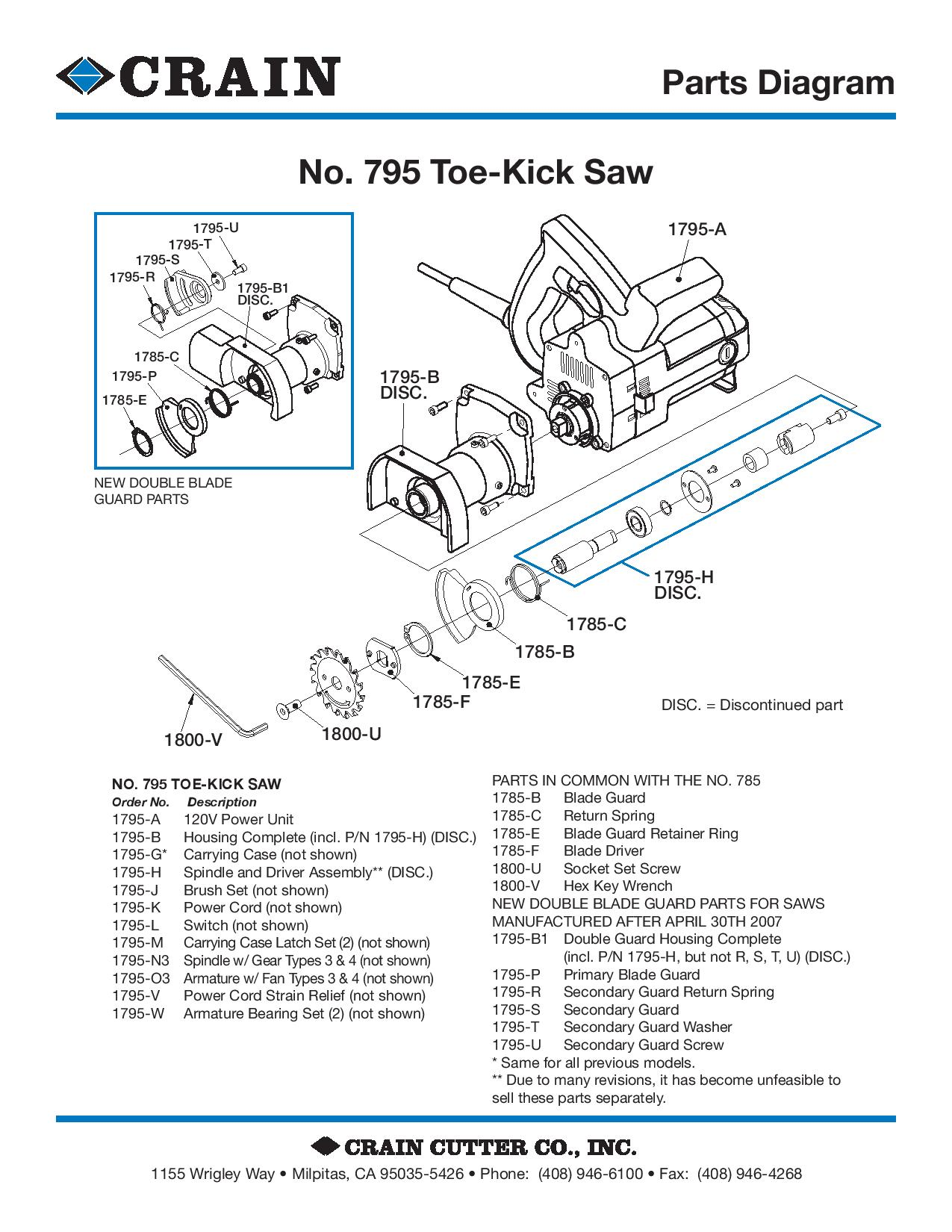 795 Toe-Kick Saw