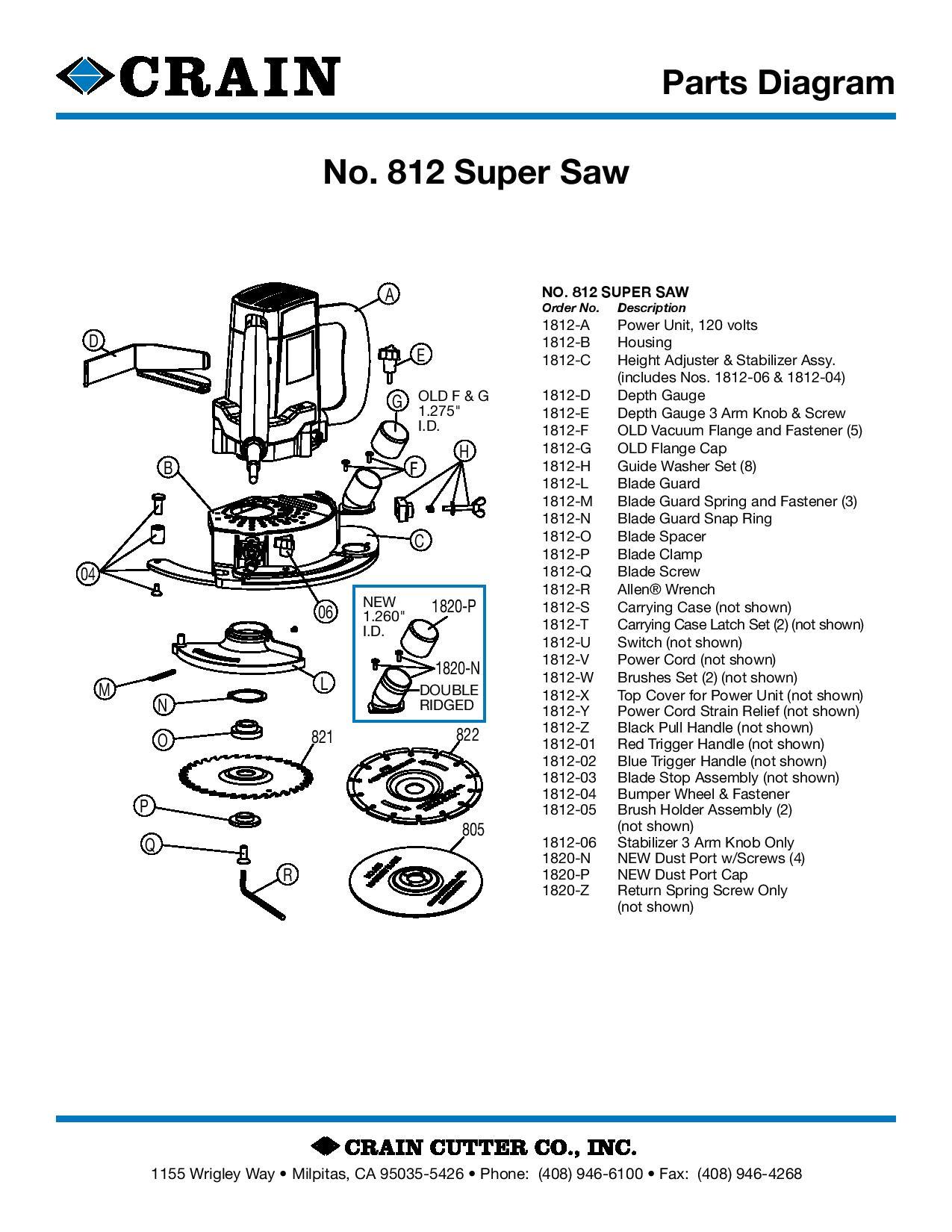 812 Super Saw